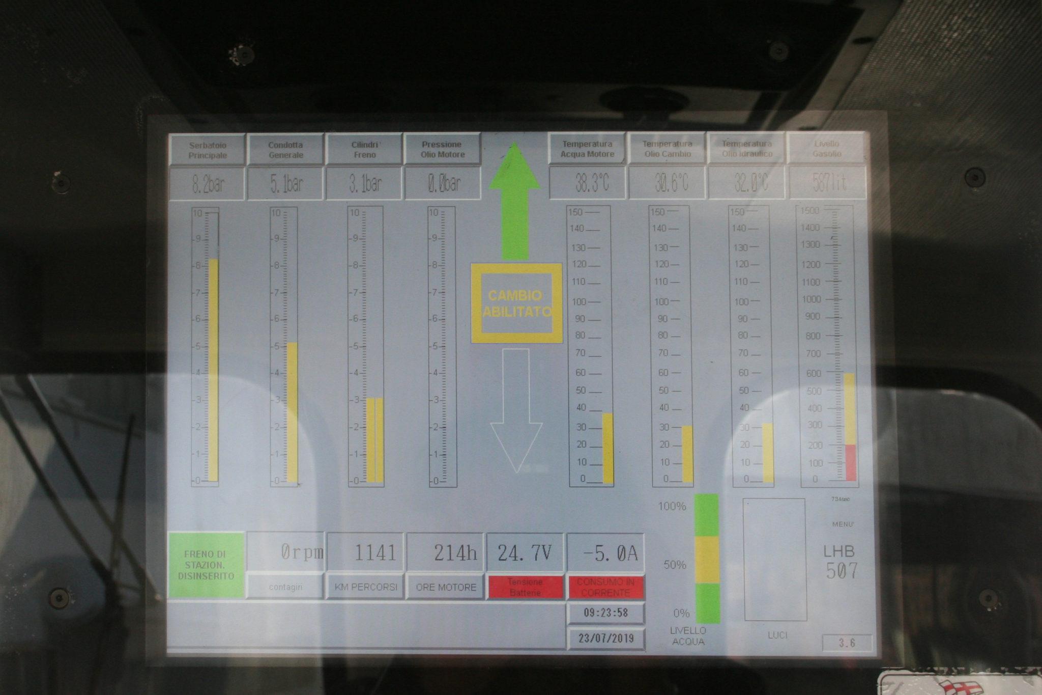Quadro touchscreen LHB